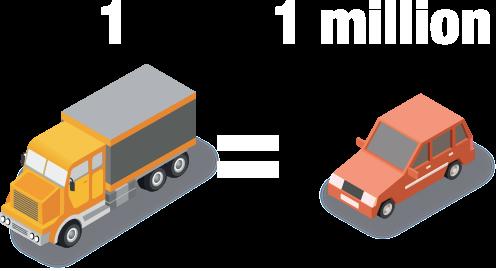 points-chiffres